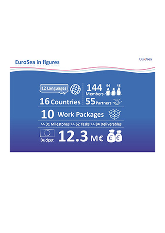 EuroSea in Figures